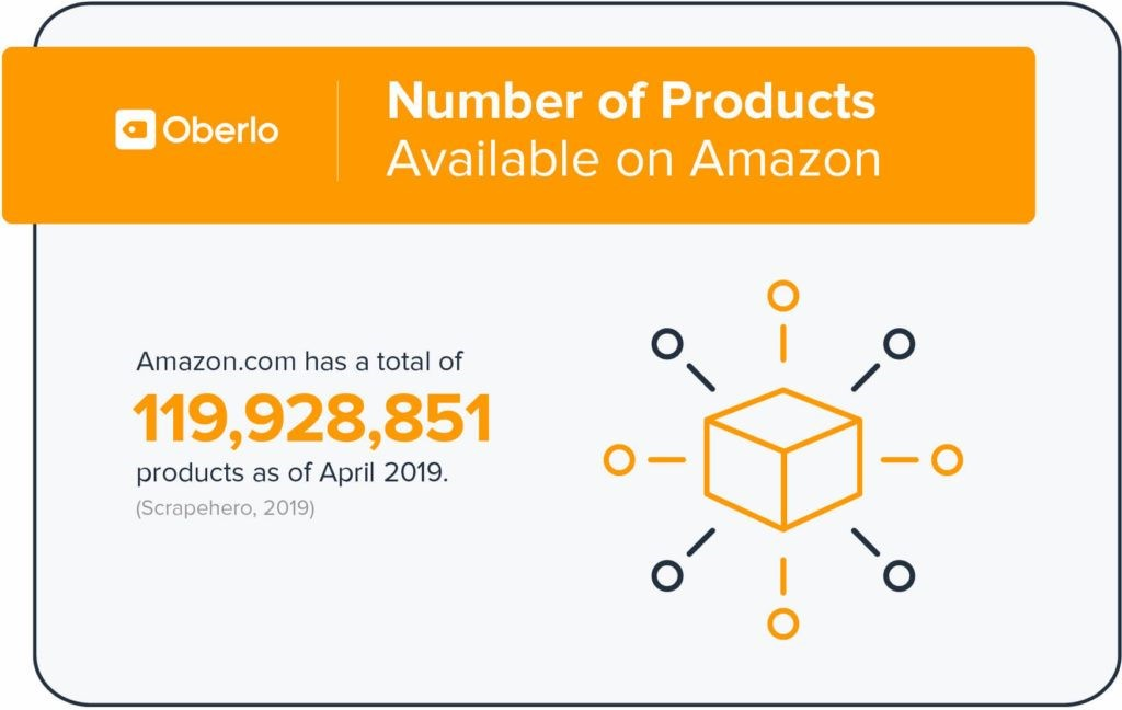 affiliate marketing total amazon products