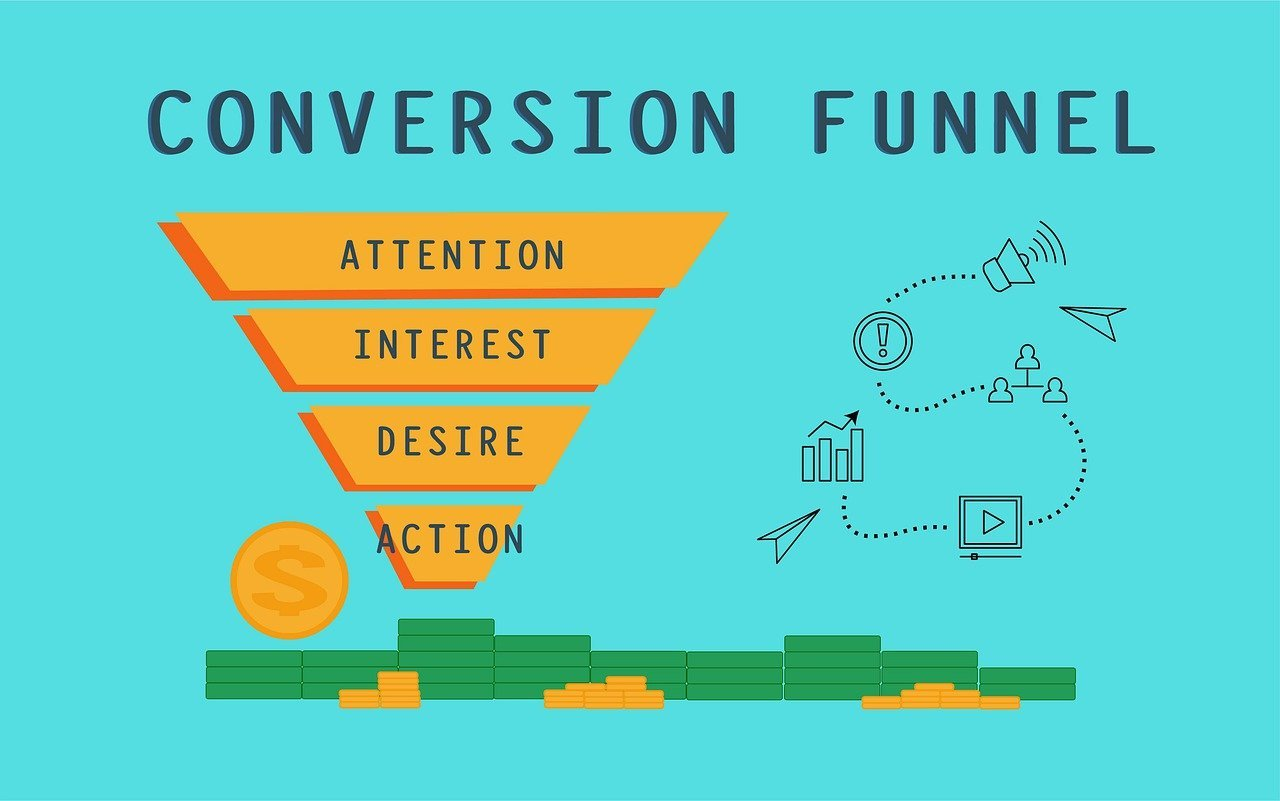 How to Build a Sales Funnel?